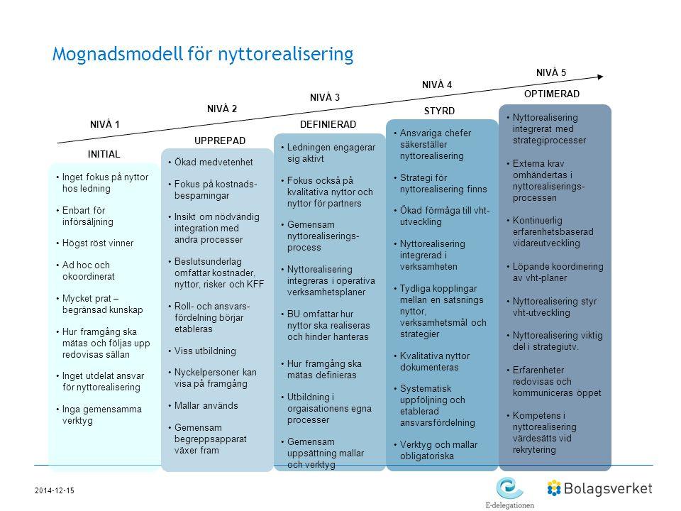 2014-12-15 Mognadsmodell för nyttorealisering Inget fokus på nyttor hos ledning Enbart för införsäljning Högst röst vinner Ad hoc och okoordinerat Myc