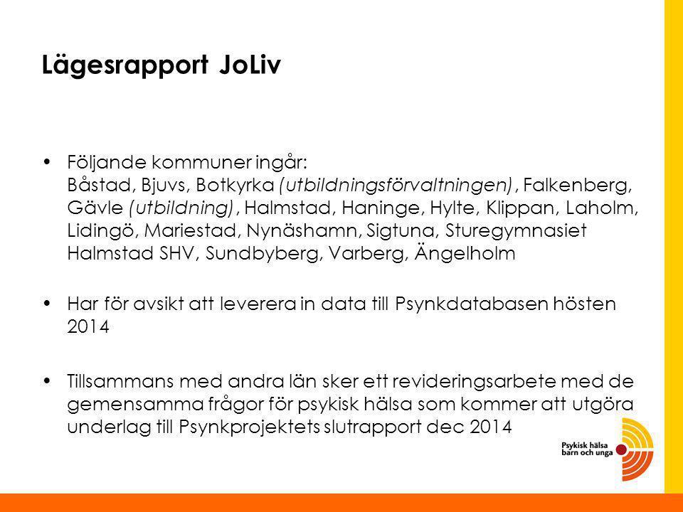 Lägesrapport JoLiv Följande kommuner ingår: Båstad, Bjuvs, Botkyrka (utbildningsförvaltningen), Falkenberg, Gävle (utbildning), Halmstad, Haninge, Hylte, Klippan, Laholm, Lidingö, Mariestad, Nynäshamn, Sigtuna, Sturegymnasiet Halmstad SHV, Sundbyberg, Varberg, Ängelholm Har för avsikt att leverera in data till Psynkdatabasen hösten 2014 Tillsammans med andra län sker ett revideringsarbete med de gemensamma frågor för psykisk hälsa som kommer att utgöra underlag till Psynkprojektets slutrapport dec 2014