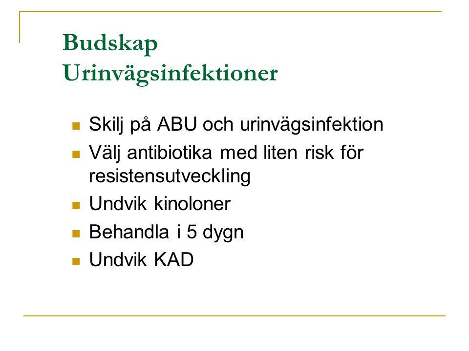 Budskap Urinvägsinfektioner Skilj på ABU och urinvägsinfektion Välj antibiotika med liten risk för resistensutveckling Undvik kinoloner Behandla i 5 dygn Undvik KAD