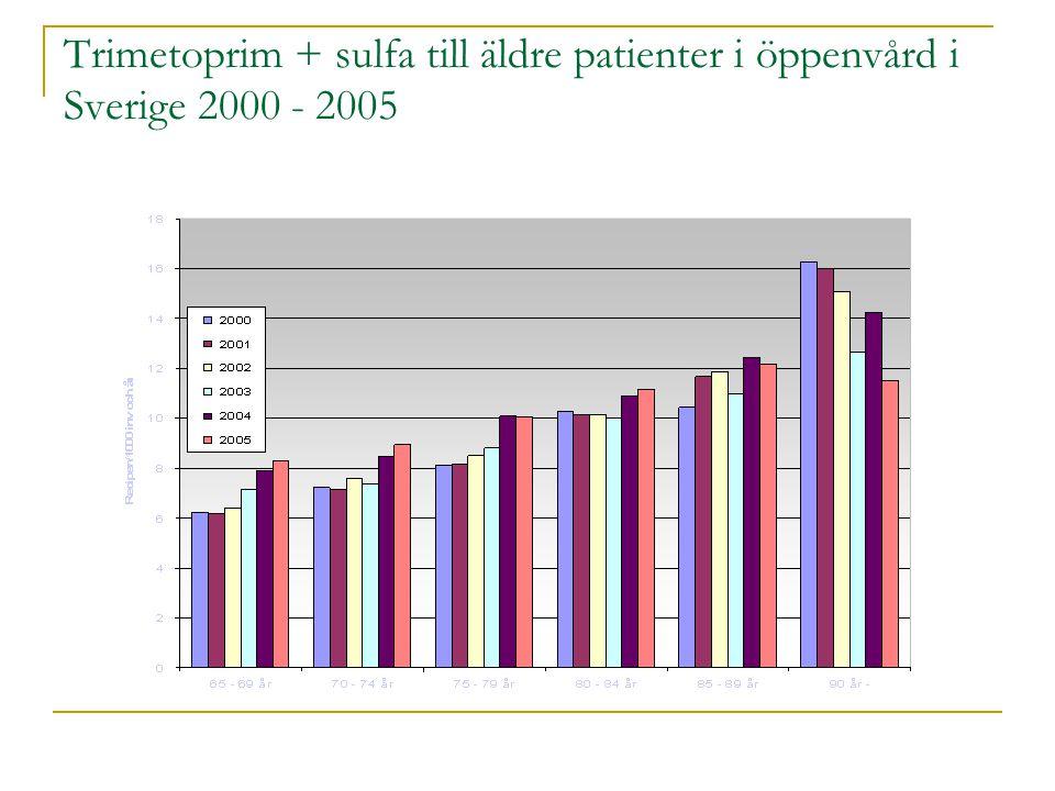 Trimetoprim + sulfa till äldre patienter i öppenvård i Sverige 2000 - 2005