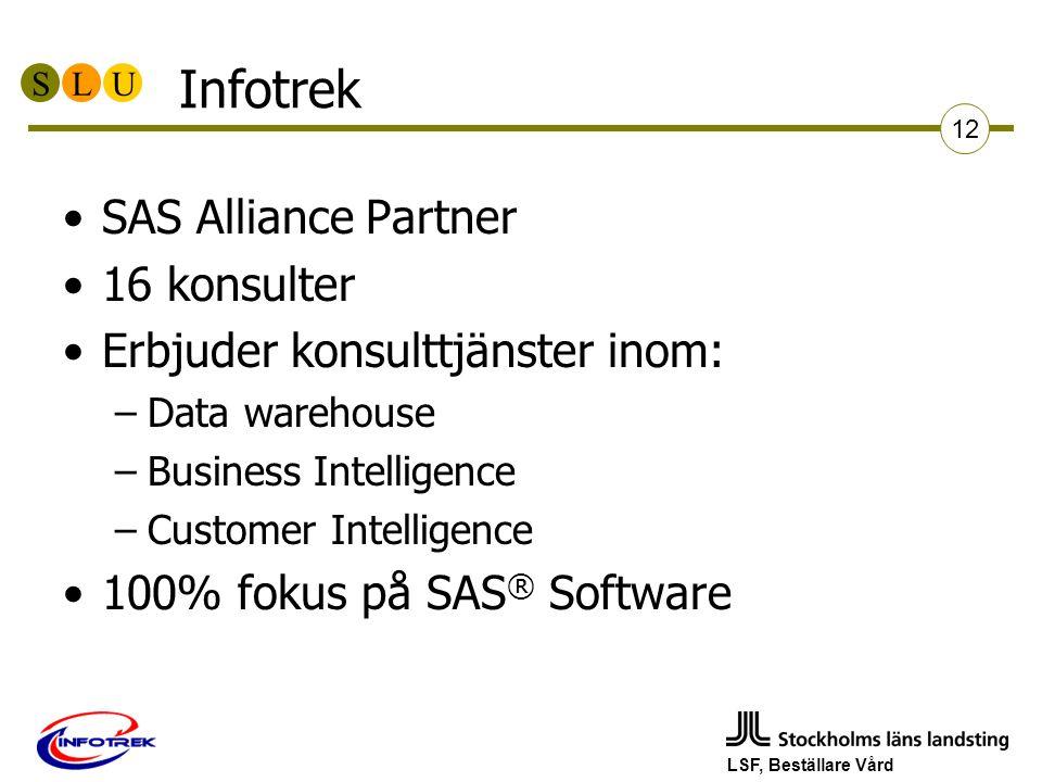 SLU LSF, Beställare Vård 12 Infotrek SAS Alliance Partner 16 konsulter Erbjuder konsulttjänster inom: –Data warehouse –Business Intelligence –Customer Intelligence 100% fokus på SAS ® Software