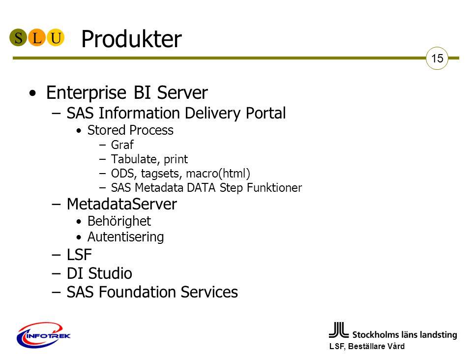 SLU LSF, Beställare Vård 15 Produkter Enterprise BI Server –SAS Information Delivery Portal Stored Process –Graf –Tabulate, print –ODS, tagsets, macro(html) –SAS Metadata DATA Step Funktioner –MetadataServer Behörighet Autentisering –LSF –DI Studio –SAS Foundation Services