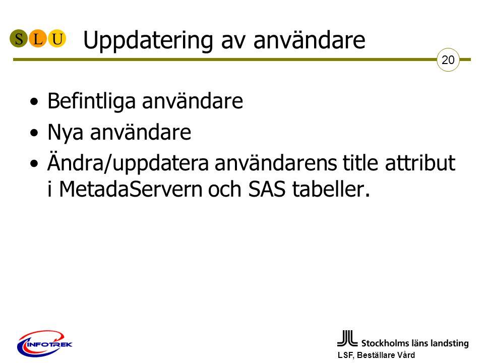 SLU LSF, Beställare Vård 20 Uppdatering av användare Befintliga användare Nya användare Ändra/uppdatera användarens title attribut i MetadaServern och SAS tabeller.