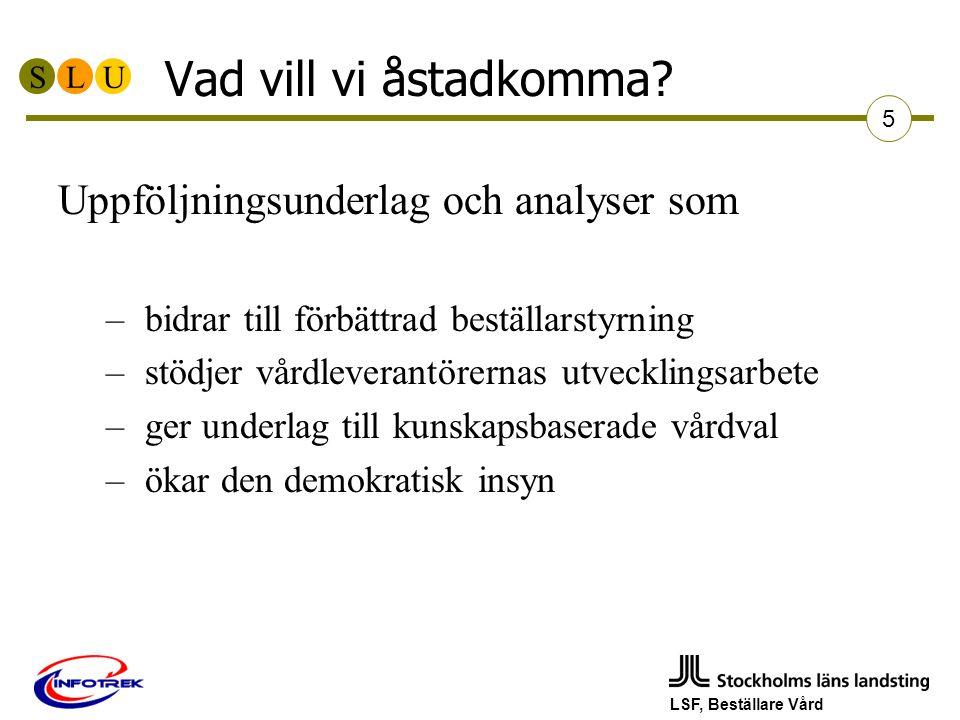 SLU LSF, Beställare Vård 6 Vilka förutsättningar krävs.