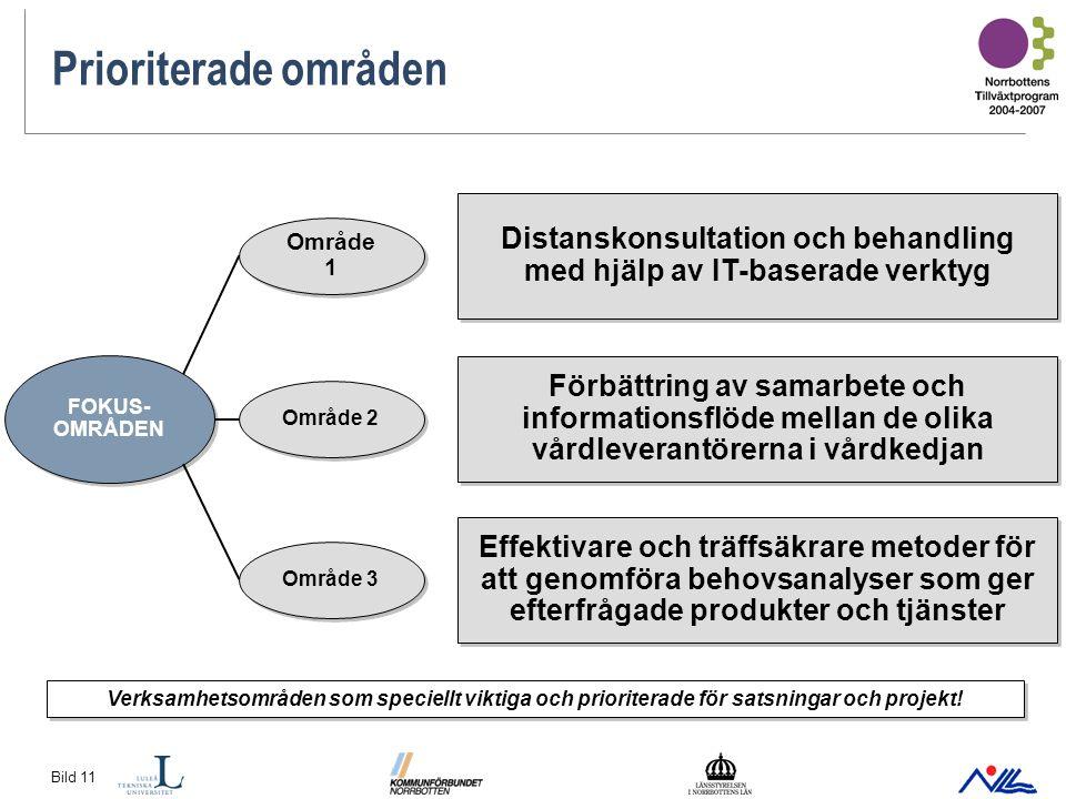 Bild 11 Prioriterade områden Verksamhetsområden som speciellt viktiga och prioriterade för satsningar och projekt.