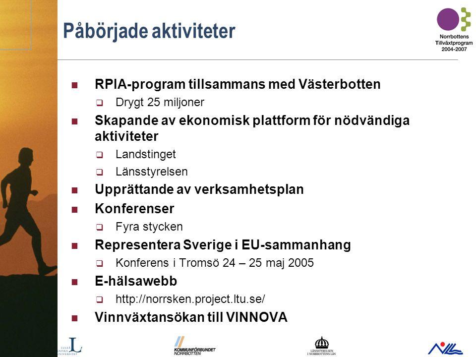 Bild 13 Påbörjade aktiviteter RPIA-program tillsammans med Västerbotten  Drygt 25 miljoner Skapande av ekonomisk plattform för nödvändiga aktiviteter  Landstinget  Länsstyrelsen Upprättande av verksamhetsplan Konferenser  Fyra stycken Representera Sverige i EU-sammanhang  Konferens i Tromsö 24 – 25 maj 2005 E-hälsawebb  http://norrsken.project.ltu.se/ Vinnväxtansökan till VINNOVA