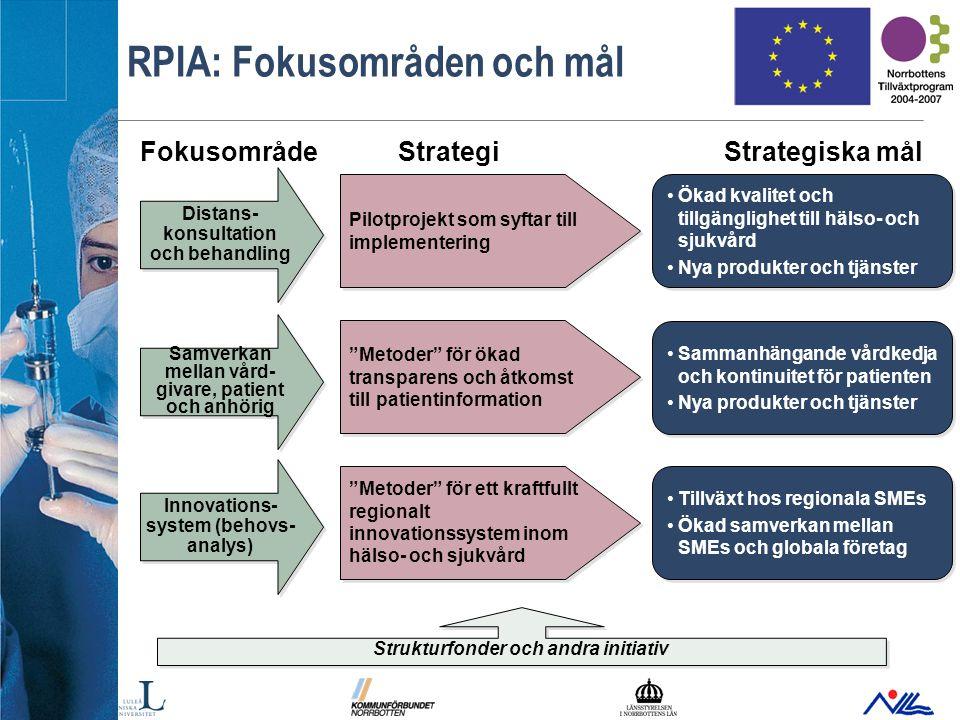 Bild 15 Strukturfonder och andra initiativ RPIA: Fokusområden och mål Pilotprojekt som syftar till implementering Metoder för ökad transparens och åtkomst till patientinformation Metoder för ett kraftfullt regionalt innovationssystem inom hälso- och sjukvård Ökad kvalitet och tillgänglighet till hälso- och sjukvård Nya produkter och tjänster Ökad kvalitet och tillgänglighet till hälso- och sjukvård Nya produkter och tjänster Sammanhängande vårdkedja och kontinuitet för patienten Nya produkter och tjänster Sammanhängande vårdkedja och kontinuitet för patienten Nya produkter och tjänster Tillväxt hos regionala SMEs Ökad samverkan mellan SMEs och globala företag Tillväxt hos regionala SMEs Ökad samverkan mellan SMEs och globala företag Distans- konsultation och behandling Samverkan mellan vård- givare, patient och anhörig Innovations- system (behovs- analys) FokusområdeStrategiStrategiska mål