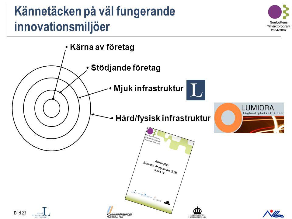 Bild 23 Kännetäcken på väl fungerande innovationsmiljöer Kärna av företag Stödjande företag Mjuk infrastruktur Hård/fysisk infrastruktur