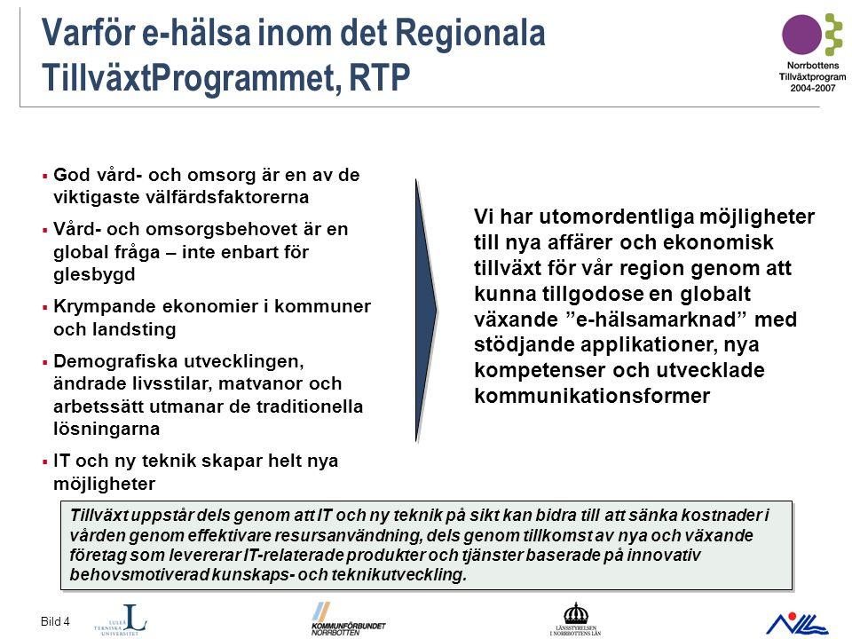 Bild 4 Varför e-hälsa inom det Regionala TillväxtProgrammet, RTP  God vård- och omsorg är en av de viktigaste välfärdsfaktorerna  Vård- och omsorgsbehovet är en global fråga – inte enbart för glesbygd  Krympande ekonomier i kommuner och landsting  Demografiska utvecklingen, ändrade livsstilar, matvanor och arbetssätt utmanar de traditionella lösningarna  IT och ny teknik skapar helt nya möjligheter Vi har utomordentliga möjligheter till nya affärer och ekonomisk tillväxt för vår region genom att kunna tillgodose en globalt växande e-hälsamarknad med stödjande applikationer, nya kompetenser och utvecklade kommunikationsformer Tillväxt uppstår dels genom att IT och ny teknik på sikt kan bidra till att sänka kostnader i vården genom effektivare resursanvändning, dels genom tillkomst av nya och växande företag som levererar IT-relaterade produkter och tjänster baserade på innovativ behovsmotiverad kunskaps- och teknikutveckling.