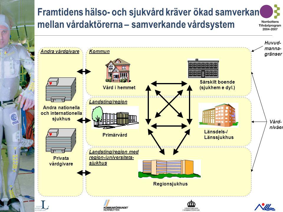 Bild 20 Fältväskan i SIV, ett CDH-projekt 1.