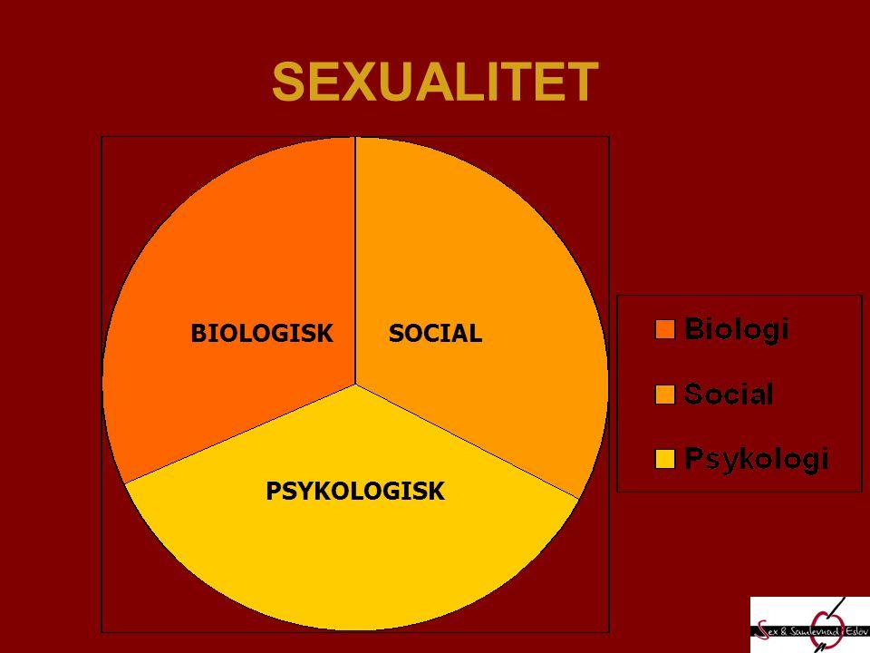 WHO's definition av sexualitet 1986 Sexualitet är en integrerad del av varje människas personlighet.