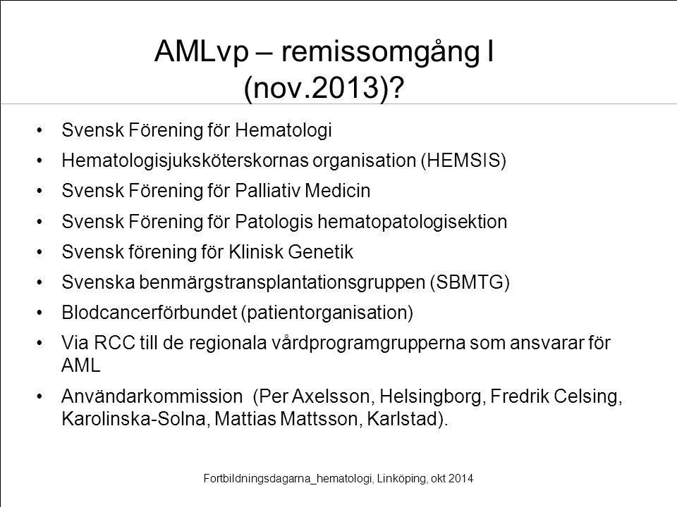 AMLvp – remissomgång I (nov.2013)? Svensk Förening för Hematologi Hematologisjuksköterskornas organisation (HEMSIS) Svensk Förening för Palliativ Medi