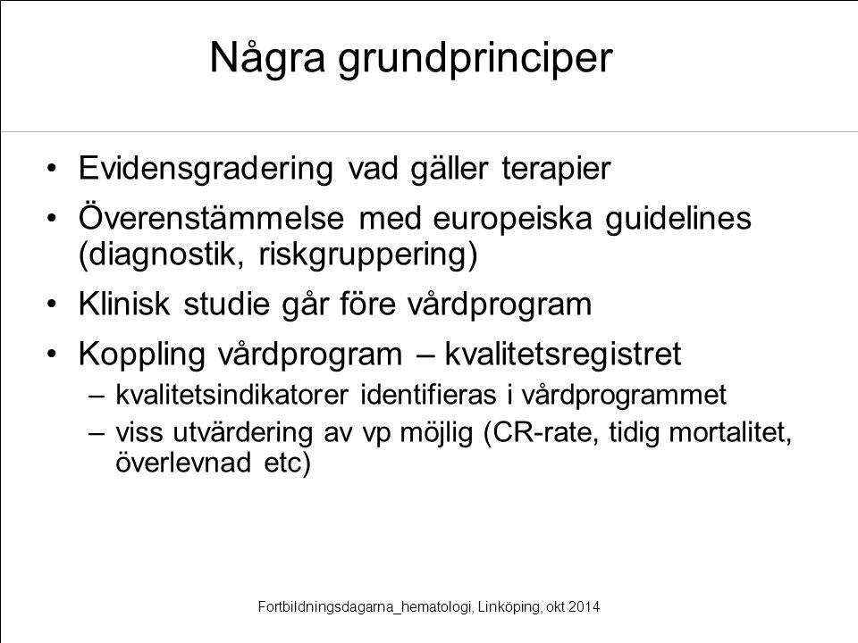Några grundprinciper Evidensgradering vad gäller terapier Överenstämmelse med europeiska guidelines (diagnostik, riskgruppering) Klinisk studie går fö