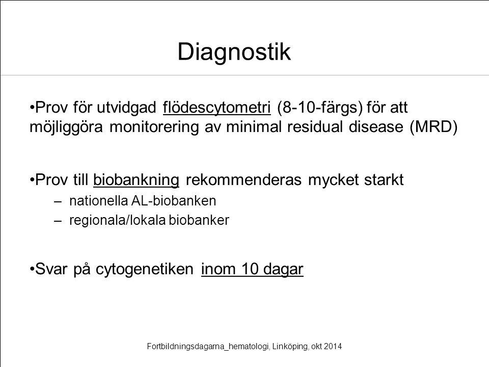 Diagnostik Prov för utvidgad flödescytometri (8-10-färgs) för att möjliggöra monitorering av minimal residual disease (MRD) Prov till biobankning reko