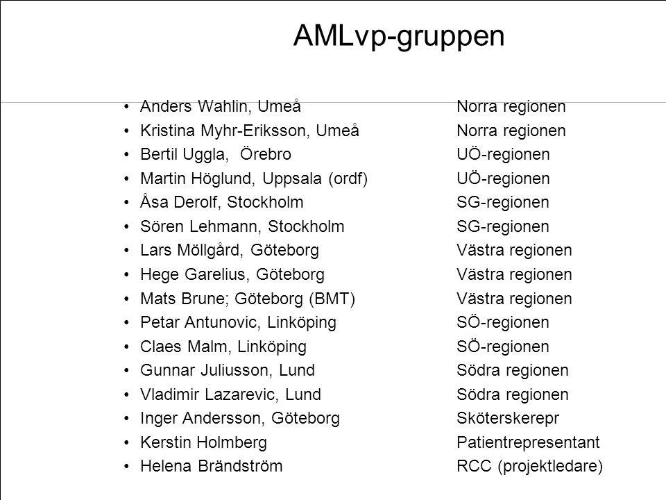 AMLvp-gruppen Anders Wahlin, Umeå Norra regionen Kristina Myhr-Eriksson, UmeåNorra regionen Bertil Uggla, Örebro UÖ-regionen Martin Höglund, Uppsala (