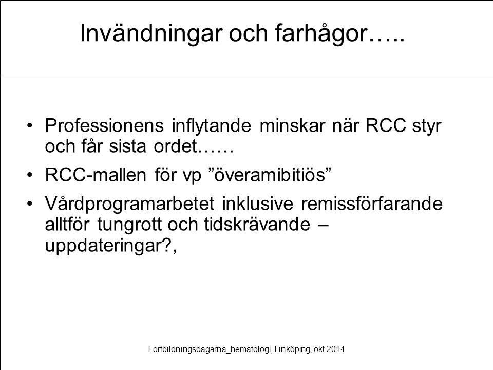 AML- överlevnad efter diagnos, per riskgrupp (n=2012); AML- registerrapport, 2014 Fortbildningsdagarna_hematologi, Linköping, okt 2014 År från diagnos