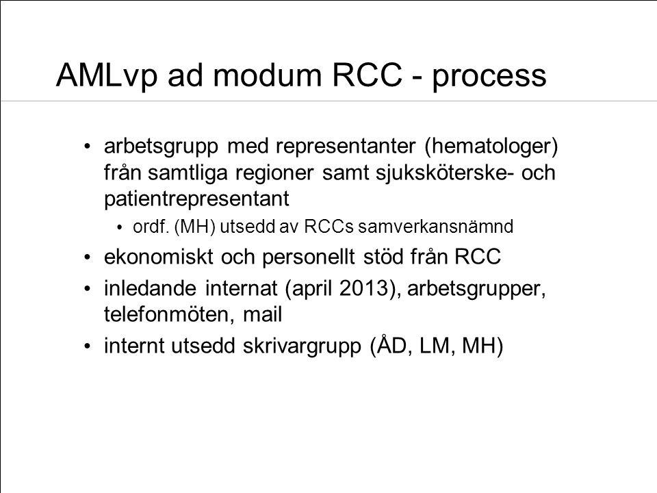 AMLvp ad modum RCC - process arbetsgrupp med representanter (hematologer) från samtliga regioner samt sjuksköterske- och patientrepresentant ordf. (MH