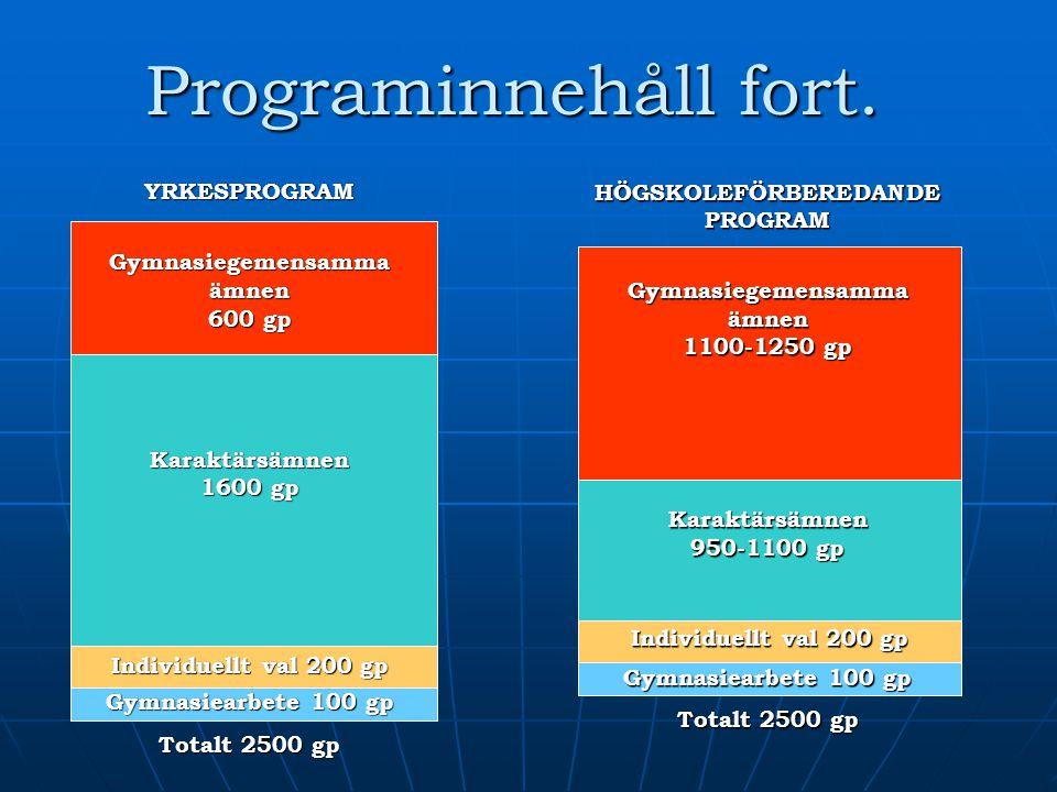 Programinnehåll fort. YRKESPROGRAMGymnasiegemensammaämnen 600 gp Karaktärsämnen 1600 gp Individuellt val 200 gp Gymnasiearbete 100 gp Totalt 2500 gp H