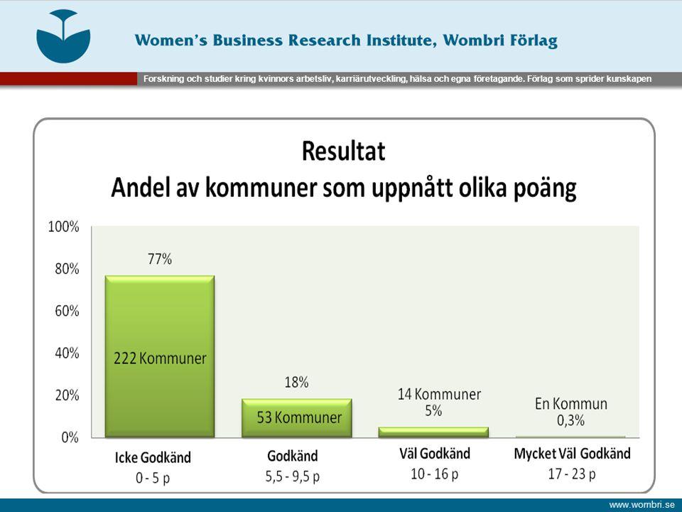 Forskning och studier kring kvinnors arbetsliv, karriärutveckling, hälsa och egna företagande.