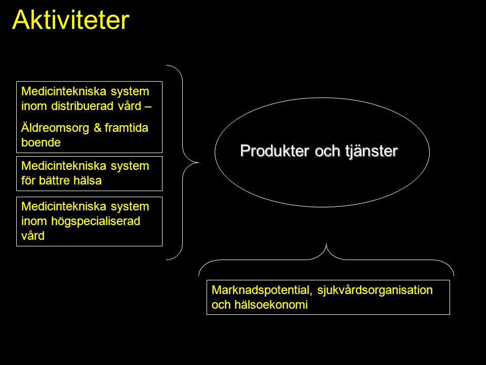Aktiviteter Medicintekniska system inom distribuerad vård – Äldreomsorg & framtida boende Produkter och tjänster Medicintekniska system inom högspecia