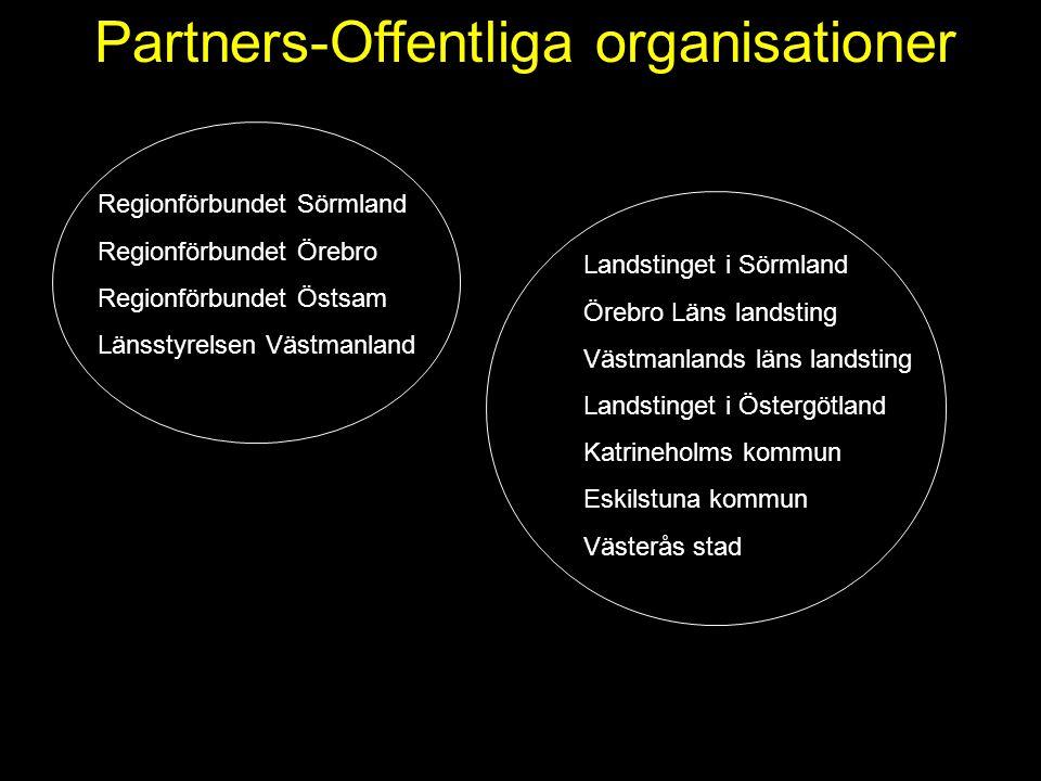 Partners-Offentliga organisationer Regionförbundet Sörmland Regionförbundet Örebro Regionförbundet Östsam Länsstyrelsen Västmanland Landstinget i Sörm