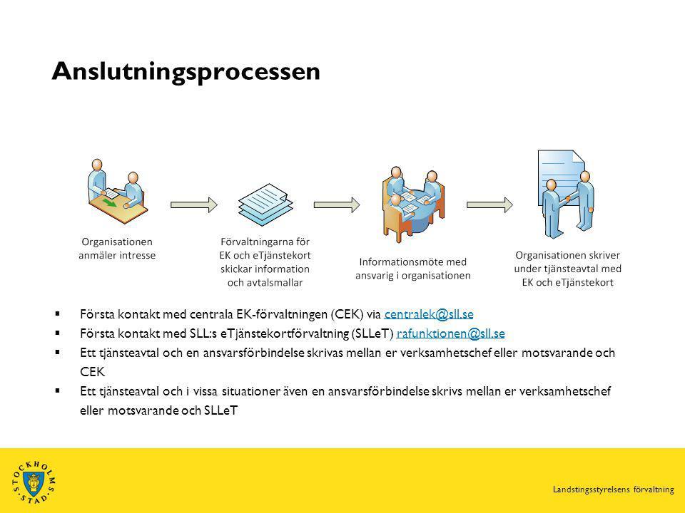 Anslutningsprocessen  Första kontakt med centrala EK-förvaltningen (CEK) via centralek@sll.secentralek@sll.se  Första kontakt med SLL:s eTjänstekort