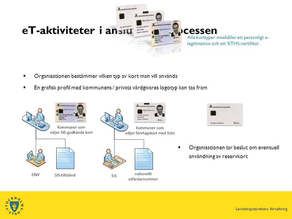 eT-aktiviteter i anslutningsprocessen Landstingsstyrelsens förvaltning …  Organisationen bestämmer vilken typ av kort man vill använda  En grafisk p