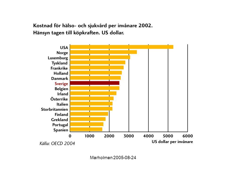 Marholmen 2005-08-24