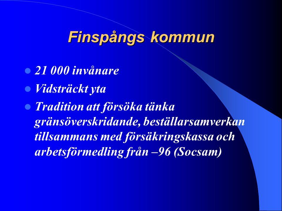 Finspångs kommun 21 000 invånare Vidsträckt yta Tradition att försöka tänka gränsöverskridande, beställarsamverkan tillsammans med försäkringskassa oc