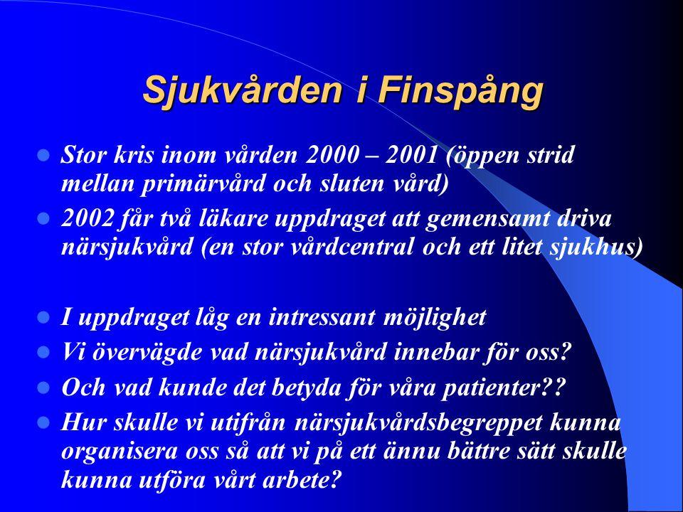 Sjukvården i Finspång Stor kris inom vården 2000 – 2001 (öppen strid mellan primärvård och sluten vård) 2002 får två läkare uppdraget att gemensamt dr