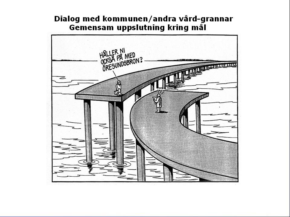 Aktuell forskningsrapport Närsjukvårdens ansikte (2006) Lars Edgren – Adjungerad professor vid nordiska högskolan för folkhälsovetenskap Göran Stenberg – Partner i Procyon Management Consulting.