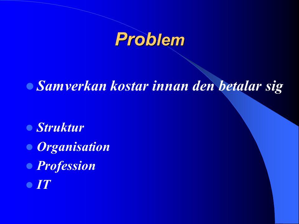 Prob lem Samverkan kostar innan den betalar sig Struktur Organisation Profession IT