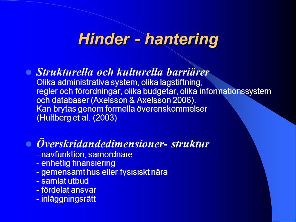 Hinder - hantering Strukturella och kulturella barriärer Olika administrativa system, olika lagstiftning, regler och förordningar, olika budgetar, oli