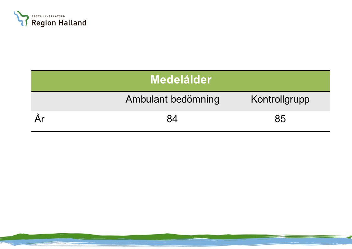 Medelålder Ambulant bedömningKontrollgrupp År8485