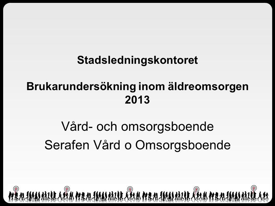 Stadsledningskontoret Brukarundersökning inom äldreomsorgen 2013 Vård- och omsorgsboende Serafen Vård o Omsorgsboende