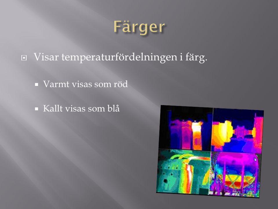  Visar temperaturfördelningen i färg.  Varmt visas som röd  Kallt visas som blå