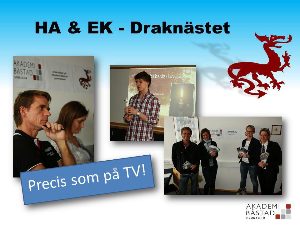 HA & EK - Draknästet Precis som på TV!