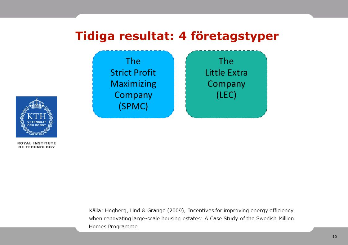 16 Tidiga resultat: 4 företagstyper Källa: Hogberg, Lind & Grange (2009), Incentives for improving energy efficiency when renovating large-scale housi