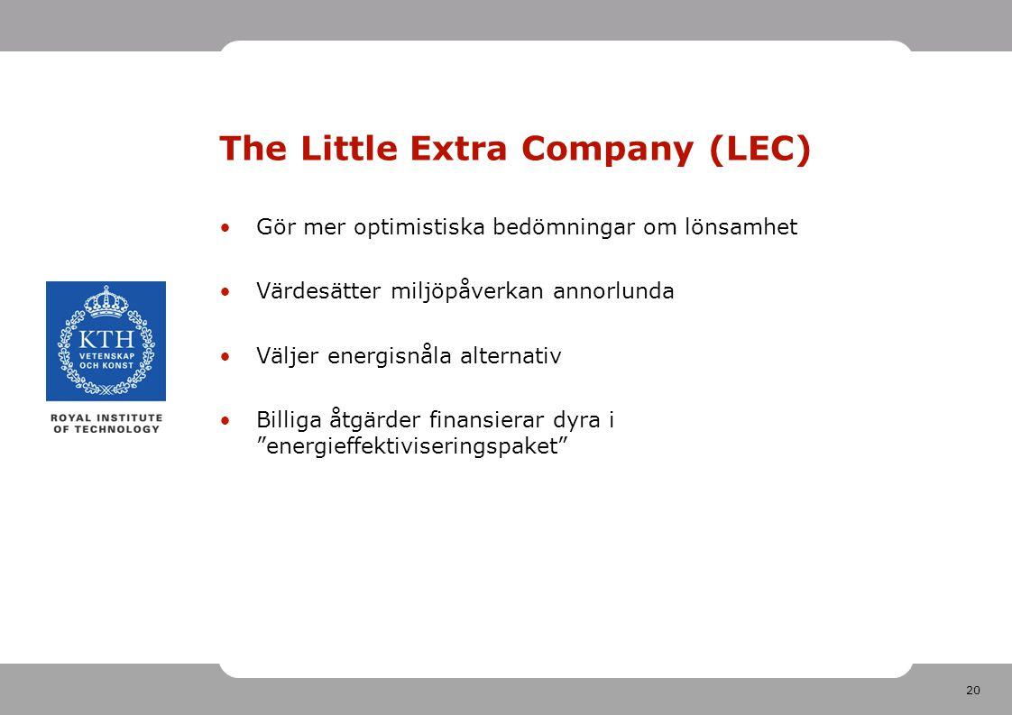 20 The Little Extra Company (LEC) Gör mer optimistiska bedömningar om lönsamhet Värdesätter miljöpåverkan annorlunda Väljer energisnåla alternativ Billiga åtgärder finansierar dyra i energieffektiviseringspaket