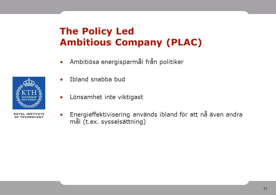 21 The Policy Led Ambitious Company (PLAC) Ambitiösa energisparmål från politiker Ibland snabba bud Lönsamhet inte viktigast Energieffektivisering används ibland för att nå även andra mål (t.ex.