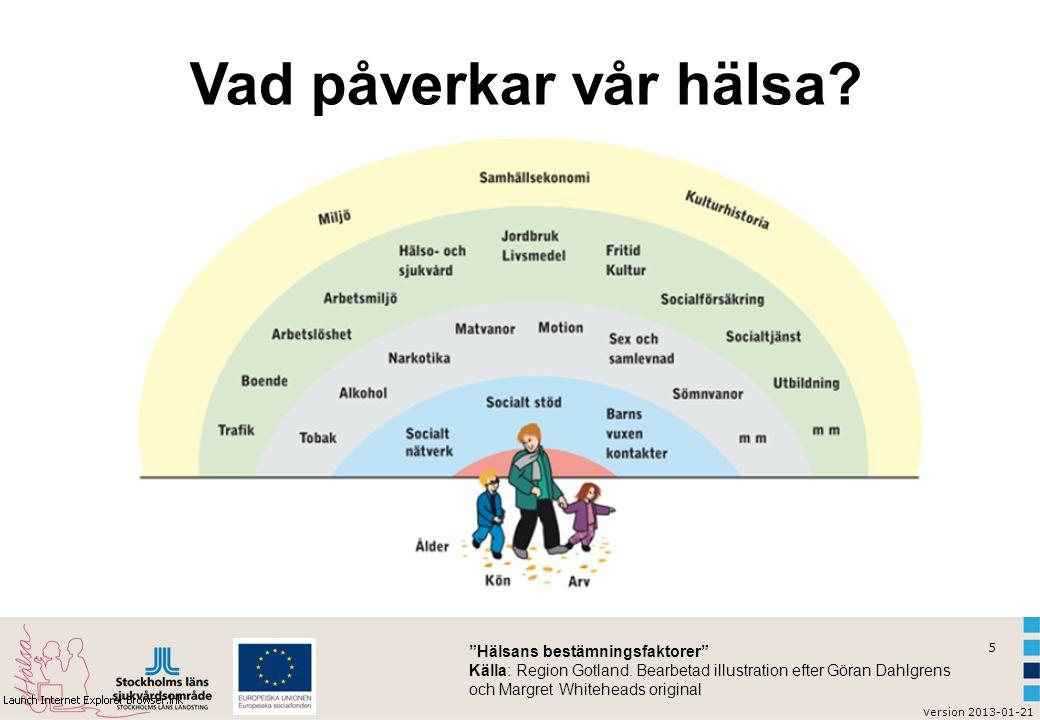 """5 v ersion 2013-01-21 """"Hälsans bestämningsfaktorer"""" Källa: Region Gotland. Bearbetad illustration efter Göran Dahlgrens och Margret Whiteheads origina"""