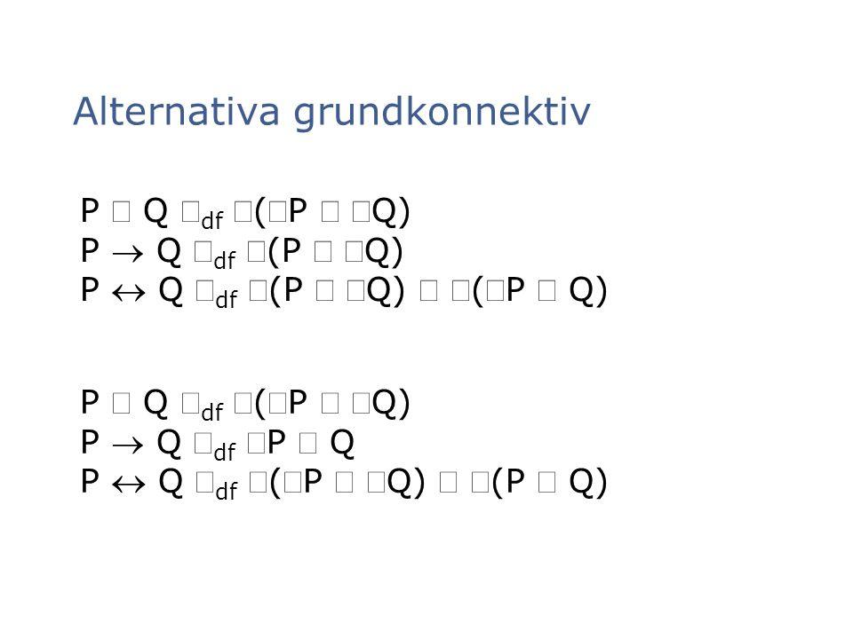 Alternativa grundkonnektiv P  Q  df (P  Q) P  Q  df (P  Q) P  Q  df (P  Q)  (P  Q) P  Q  df (P  Q) P  Q  df P  Q P  Q 