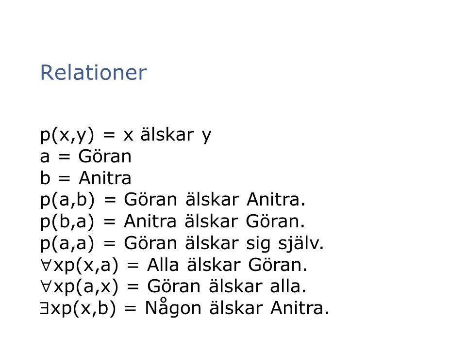 p(x,y) = x älskar y a = Göran b = Anitra p(a,b) = Göran älskar Anitra. p(b,a) = Anitra älskar Göran. p(a,a) = Göran älskar sig själv. xp(x,a) = Alla