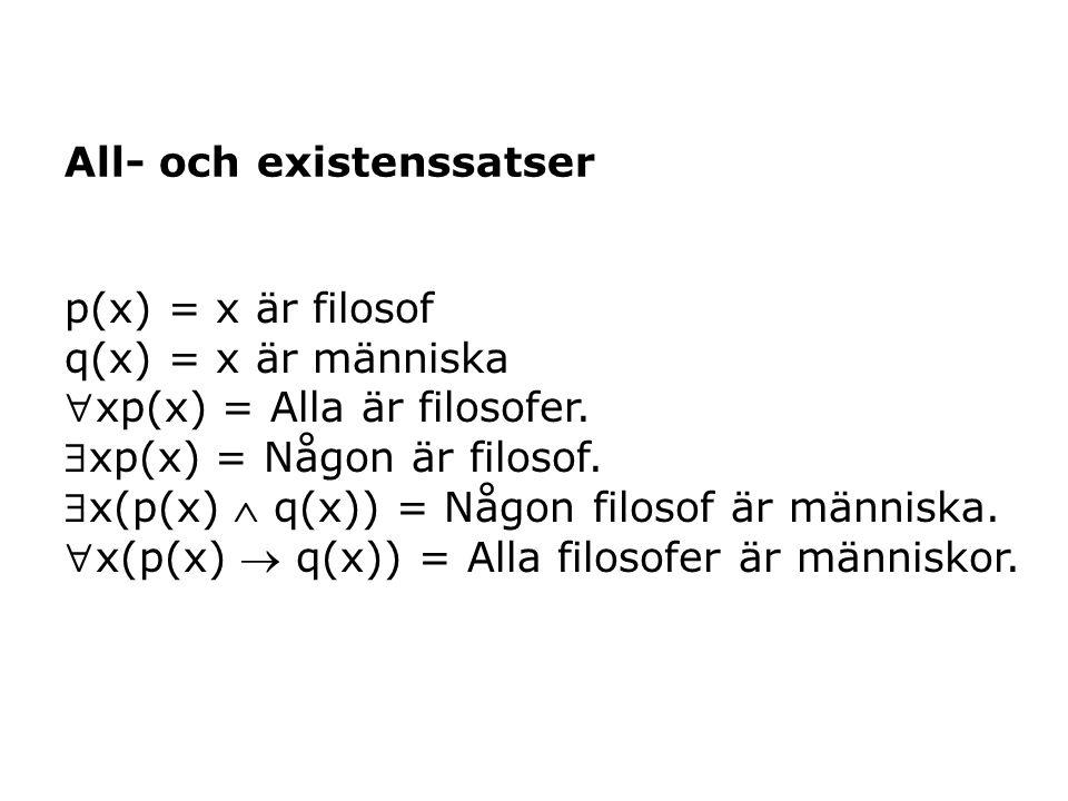 p(x) = x är filosof q(x) = x är människa xp(x) = Alla är filosofer. xp(x) = Någon är filosof. x(p(x)  q(x)) = Någon filosof är människa. x(p(x) 