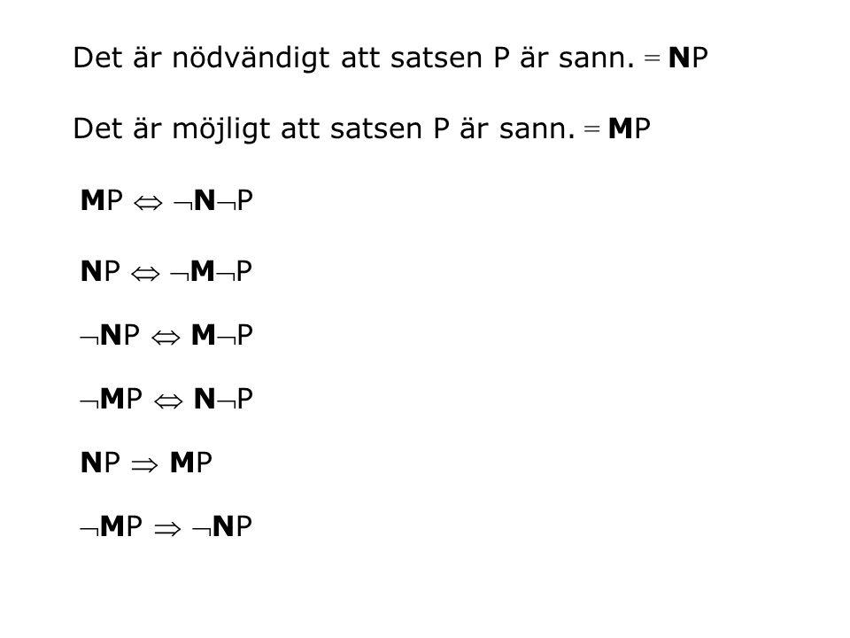 Det är nödvändigt att satsen P är sann. = NP Det är möjligt att satsen P är sann. = MP MP  NP NP  MP MP  NP NP  MP NP  MP MP  NP