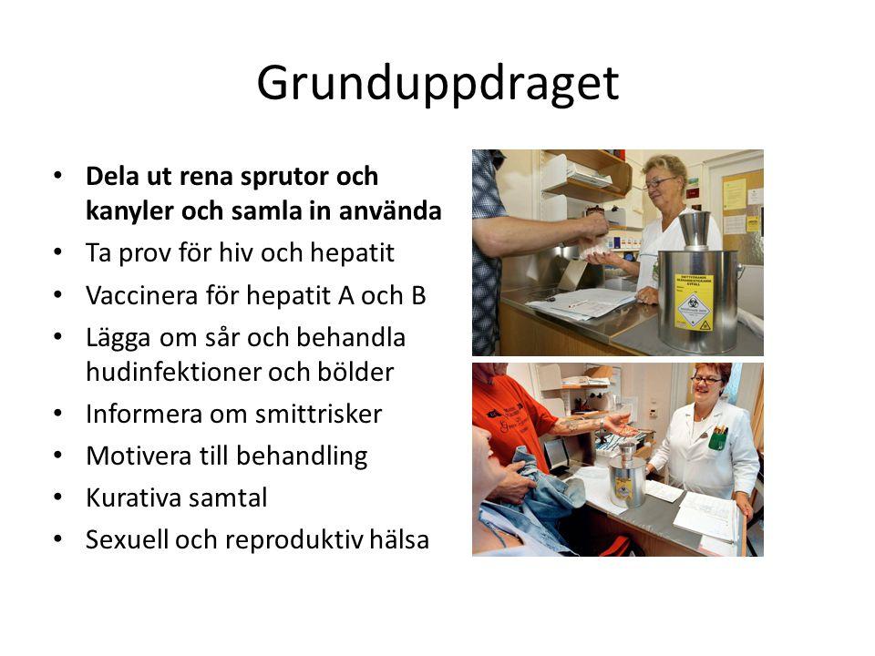 Grunduppdraget Dela ut rena sprutor och kanyler och samla in använda Ta prov för hiv och hepatit Vaccinera för hepatit A och B Lägga om sår och behand