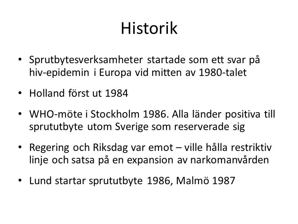 Historik Sprutbytesverksamheter startade som ett svar på hiv-epidemin i Europa vid mitten av 1980-talet Holland först ut 1984 WHO-möte i Stockholm 1986.