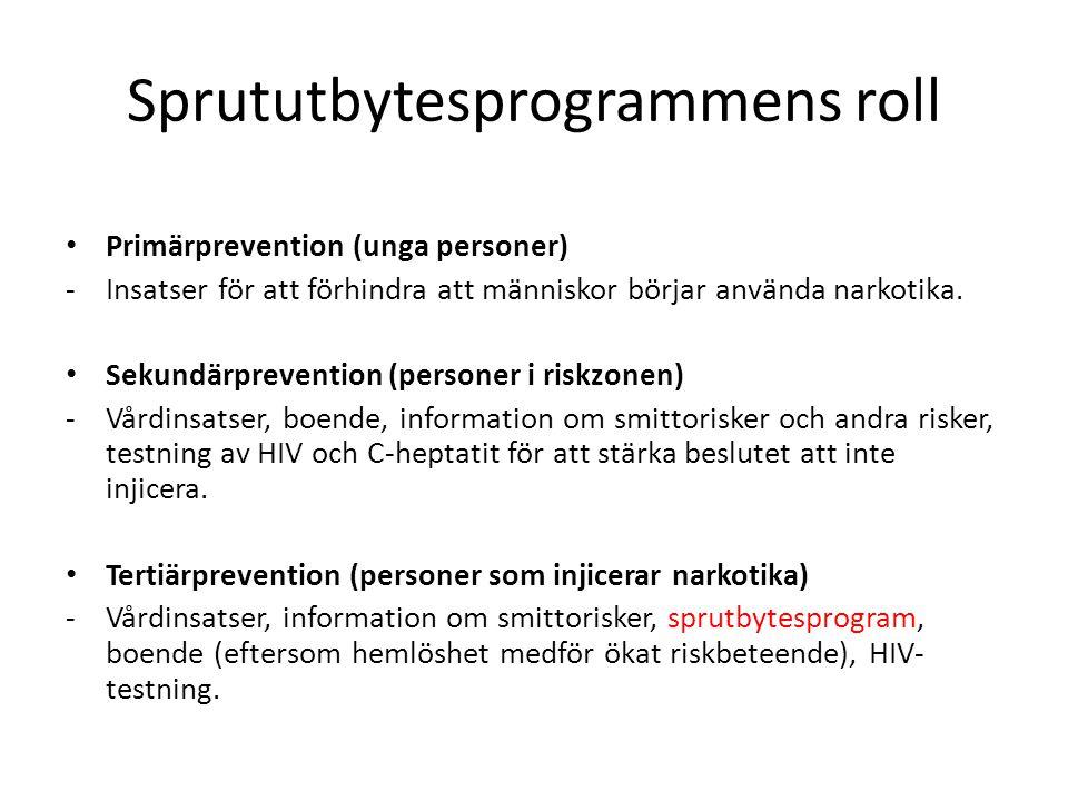 Sprututbytesprogrammens roll Primärprevention (unga personer) -Insatser för att förhindra att människor börjar använda narkotika. Sekundärprevention (