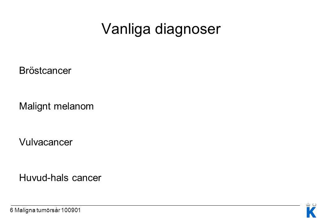 6 Maligna tumörsår 100901 Vanliga diagnoser Bröstcancer Malignt melanom Vulvacancer Huvud-hals cancer
