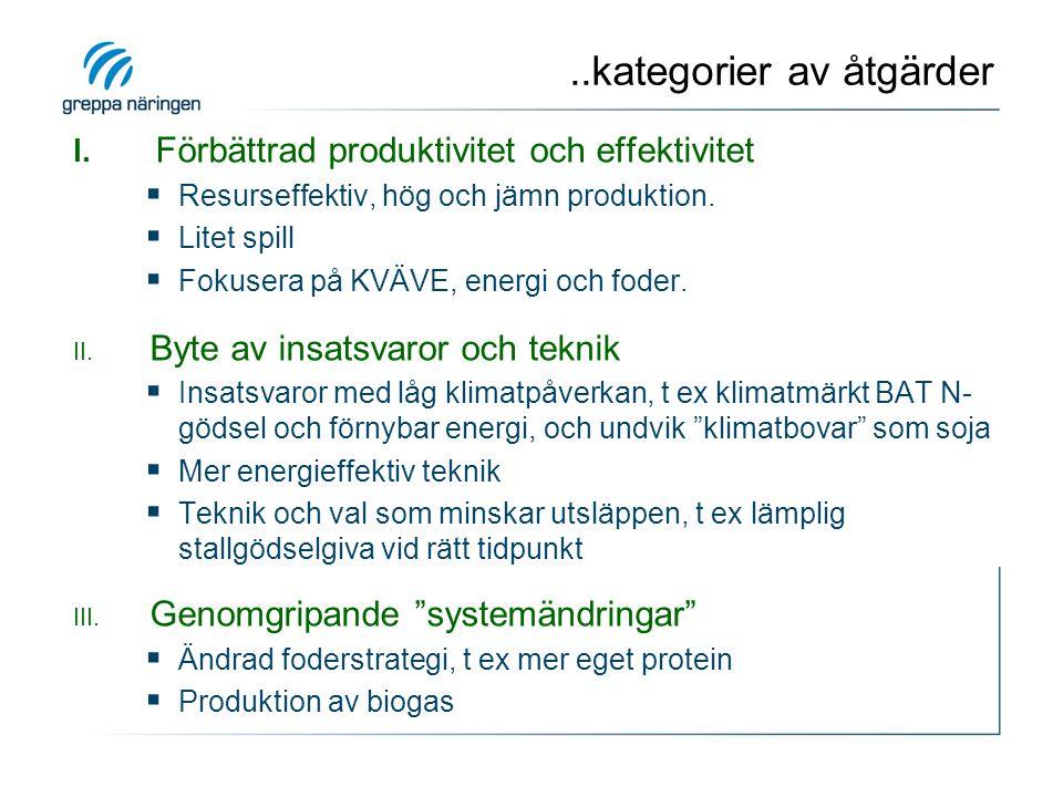 I. Förbättrad produktivitet och effektivitet  Resurseffektiv, hög och jämn produktion.  Litet spill  Fokusera på KVÄVE, energi och foder. II. Byte